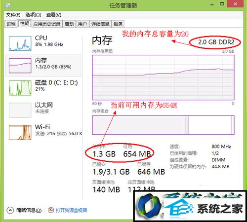 winxp系统电脑内存不足的解决方法【图文】